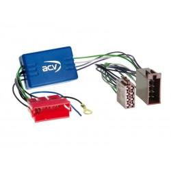 Interface Active System Audi A2 A3 A4 A6 A8 TT